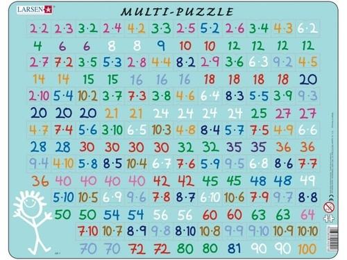 Puzzle Matematyka - Mnożenie