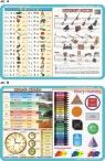 Podkładka edukacyjna Nauczanie Zintegrowane. Zegar, Kolory i Kształty, Abecadło, Instrumenty