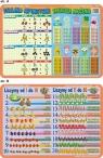 Podkładka edukacyjna Nauczanie Zintegrowane. Liczymy, Działania Arytmetyczne, Tabliczka Mnożenia