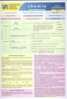 Podręczne tablice szkolne Chemia ogólna i nieorganiczna