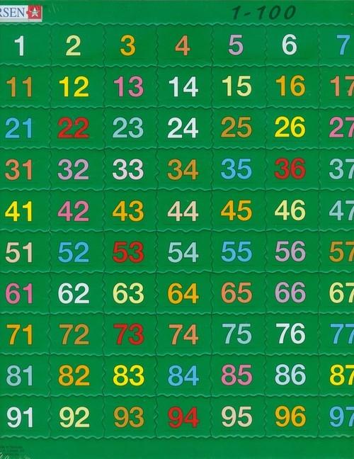 Matematyka Puzzle 1-100