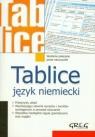 Tablice Język niemiecki Jaszczuk Agnieszka