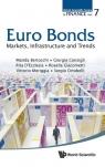 Euro Bonds