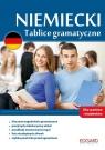 Niemiecki. Tablice gramatyczne Mielniczuk Anna