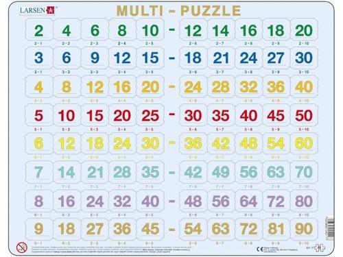 Matematyka tabliczka mnożenia