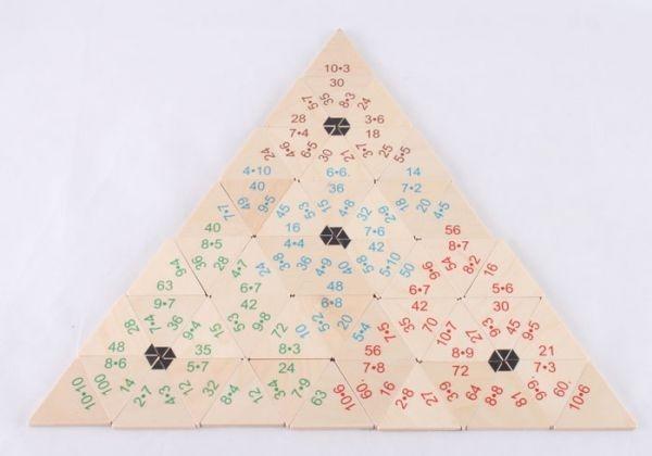 Piramida matematyczna Duża