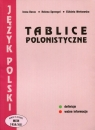 Tablice polonistyczne Szkoła ponadgimnazjalna Boruc Irena, Sprengel Helena, Werkowska Elżbieta