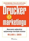 Drucker o marketingu