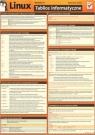 Tablice informatyczne Linux