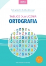 Ortografia Tablice dla ucznia