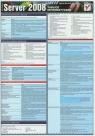 Tablice informatyczne MS Windows Server 2008