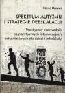 Spektrum autyzmu i strategie deeskalacji