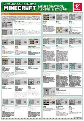 Minecraft Tablice craftingu, alchemii i metalurgii Danowski Jakub, Danowski Bartosz