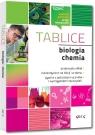 Tablice: biologia + chemia