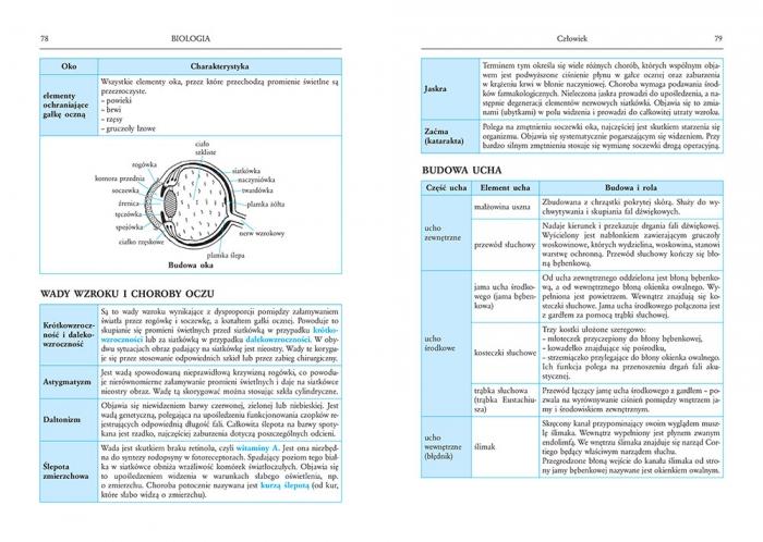 Tablice: biologia + chemia Agnieszka Jakubowska, Joanna Fuerst, Iwona Król