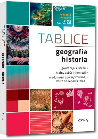 Tablice: geografia + historia Sławomir Jaszczuk, Jolanta Rakowska, Piotr Czerwiński, Justyna Piekarczyk