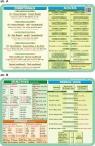 Podkładka edukacyjna Język Angielski. Conditionals, Nouns, Adjectives, Passive Voice