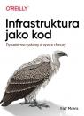 Infrastruktura jako kod.