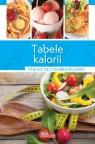 Tabele kalorii