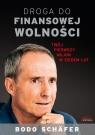 Droga do finansowej wolności