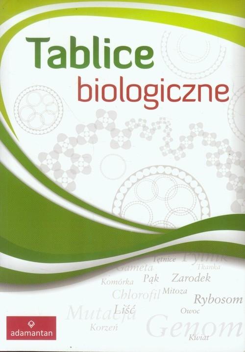 Tablice biologiczne (Uszkodzona okładka) Praca Zbiorowa.
