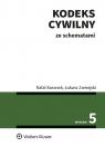 Kodeks cywilny ze schematami