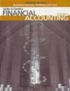 Financial Accounting ANTEL,  Antle