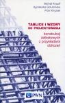 Tablice i wzory do projektowania konstrukcji żelbetowych z przykładami Knauff Michał, Golubińska Agnieszka, Knyziak Piotr