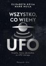 Wszystko, co wiemy o UFO