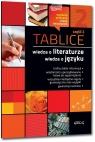 Tablice Wiedza o literaturze Wiedza o języku 2
