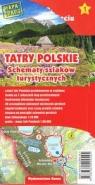 Tatry Polskie Schematy szlaków turystycznych