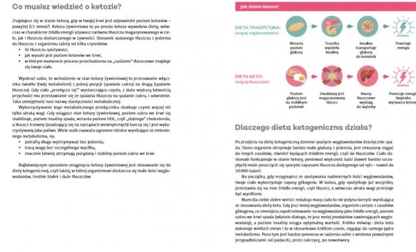 Dieta ketogeniczna dla kobiet Vogel Leanne