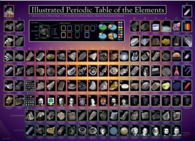 Puzzle 1000 Ilustrowany układ pierwiastków
