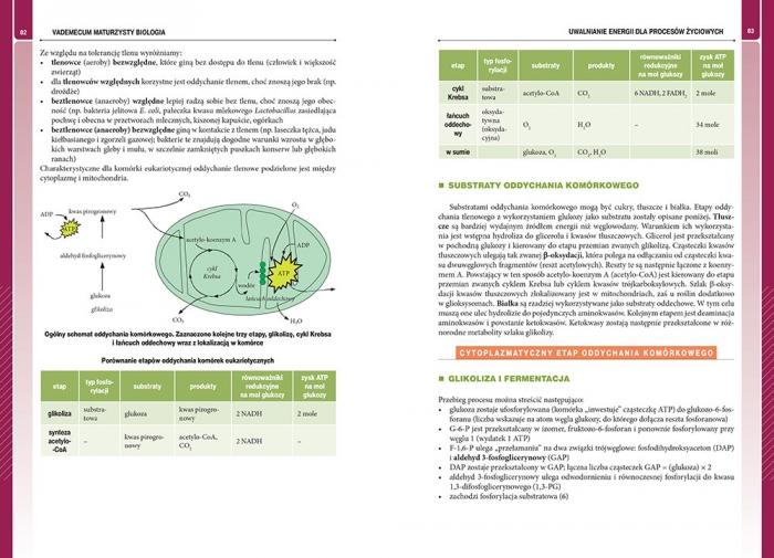 Vademecum matura - biologia - 2018 Maciej Mikołajczyk, Jolanta Zygmunt