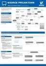Tablice informatyczne Wzorce projektowe Krasnokucki Daniel