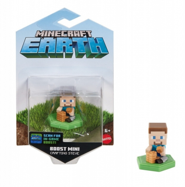 Figurka Minecraft BENCHMARKING (GKT32/GKT36)