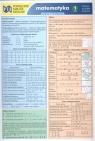 Podręczne tablice szkolne Matematyka 1 Logika Algebra Analiza