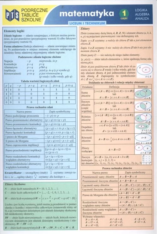 Podręczne tablice szkolne Matematyka 1 Logika Algebra Analiza Nowik Jerzy