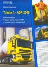 Tabela A ADR 2009 Suplement do książki: Praktyczne aspekty stosowania Kokociński Michał