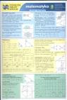 Podręczne tablice szkolne Matematyka 2 Planimetria Stereometria Trygonometria Analiza