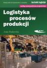 Logistyka procesów produkcji