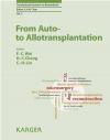 From Auto- To Allotransplantation
