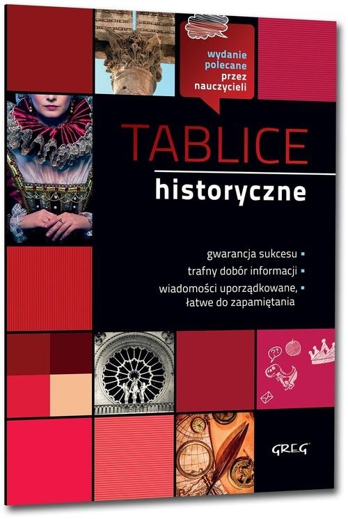 Tablice historyczne Piekarczyk Justyna, Czerwiński Piotr