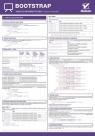 Tablice informatyczne Bootstrap Pendolski Szymon