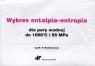 Wykres entalpia-entropia dla pary wodnej do 1000st C i 95 Mpa