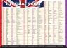 Czasowniki nieregularne- język angielski Plansza eduakcyjna na ścianę i biurko plus książeczka edukacyjna