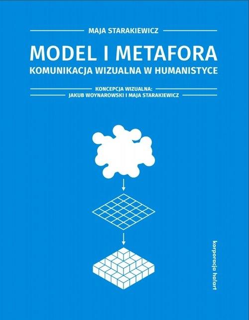 Model i metafora Starakiewicz Maja, Woynarowski Jakub