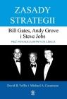 Zasady strategii.
