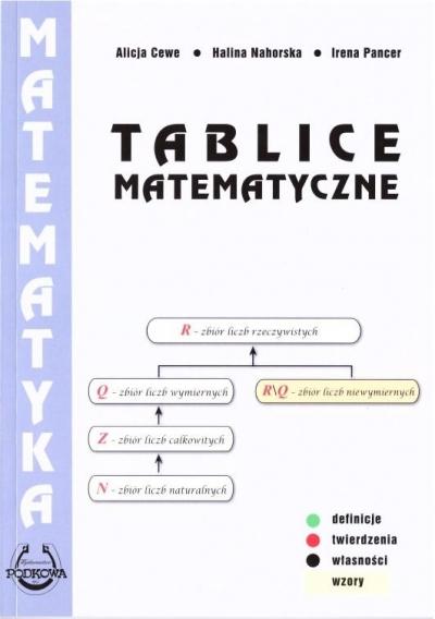 Tablice Matematyczne BR Alicja Cewe, Halina Nahorska, Irena Pancer
