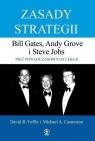 Zasady strategii